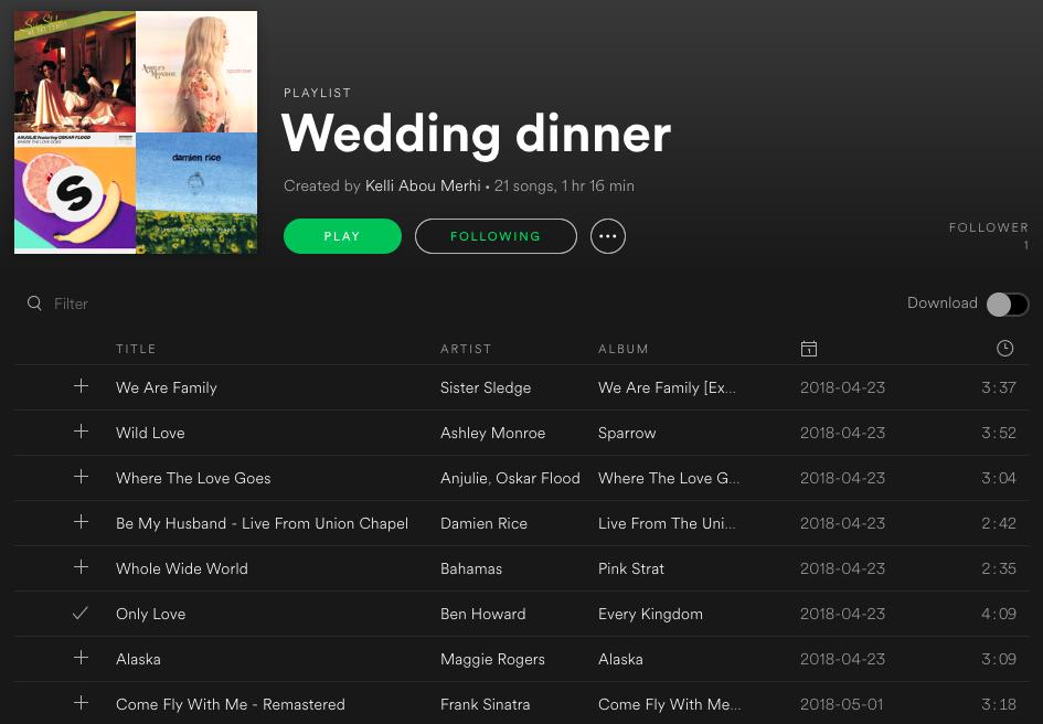 Wedding Dinner Music